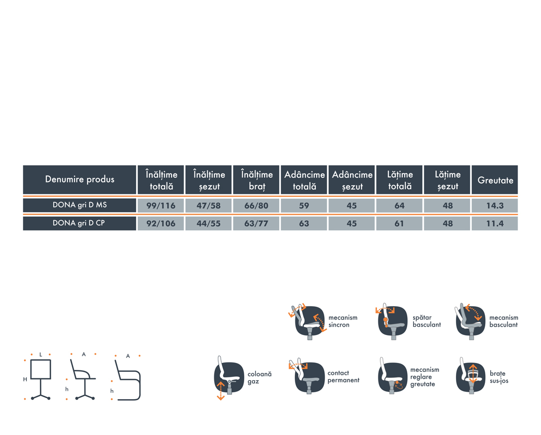 Scaune | Fotolii | Scaune de birou | Scaune pentru sali de sport | Scaune pentru acasa | Scaune pentru sali de invatamant | Scaune pentru sali de asteptare | Scaune vizitatori | Scaune directoriale | Scaune prezidentiale | Fotolii ergonomice | Fotolii directoriale | Fotolii prezidentiale - Date tehnice